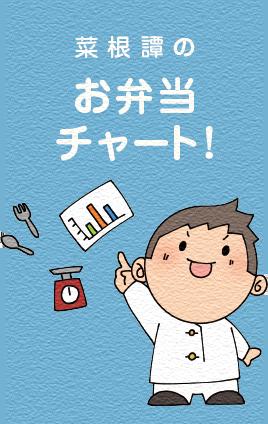 菜根譚のお弁当チャート!